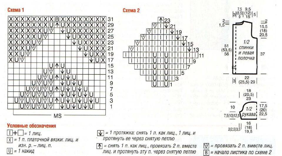 Вязание листочков спицами схемы и описание 21