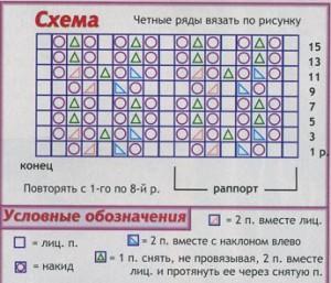agurny-korichnevy-jaket-shema