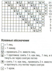 golubaya-bezrukavka-shema