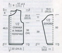 jaket-na-molnii-vykroyka