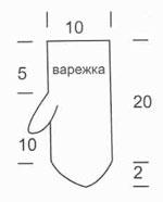 shema2-jaket-s-varejkami