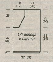 top-i-nakidka-vykroyka1