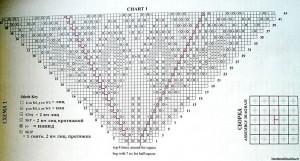 poncho24kvadrata-shema1