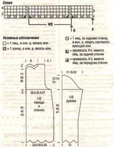tunika-pavl-pero-shema