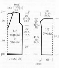 vostochnye-pryanosti-sh3