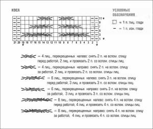 vishnevy-shikarny-shema