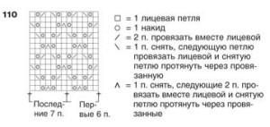 agyrny_biryuzovy_shema