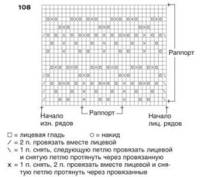 top_agurnaya_koketka_sh