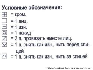 vozdushny-usl_obozn