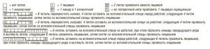 obyemny_Usl_obozn