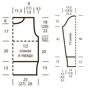 obyemny_vykr