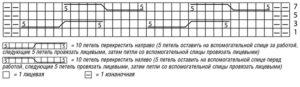 tunika_kosy_sh